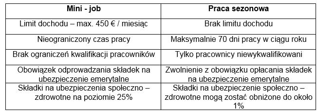 tabelka porównanie
